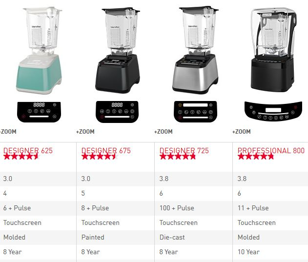 Blendtec 800 vs Other Blendtec Blenders