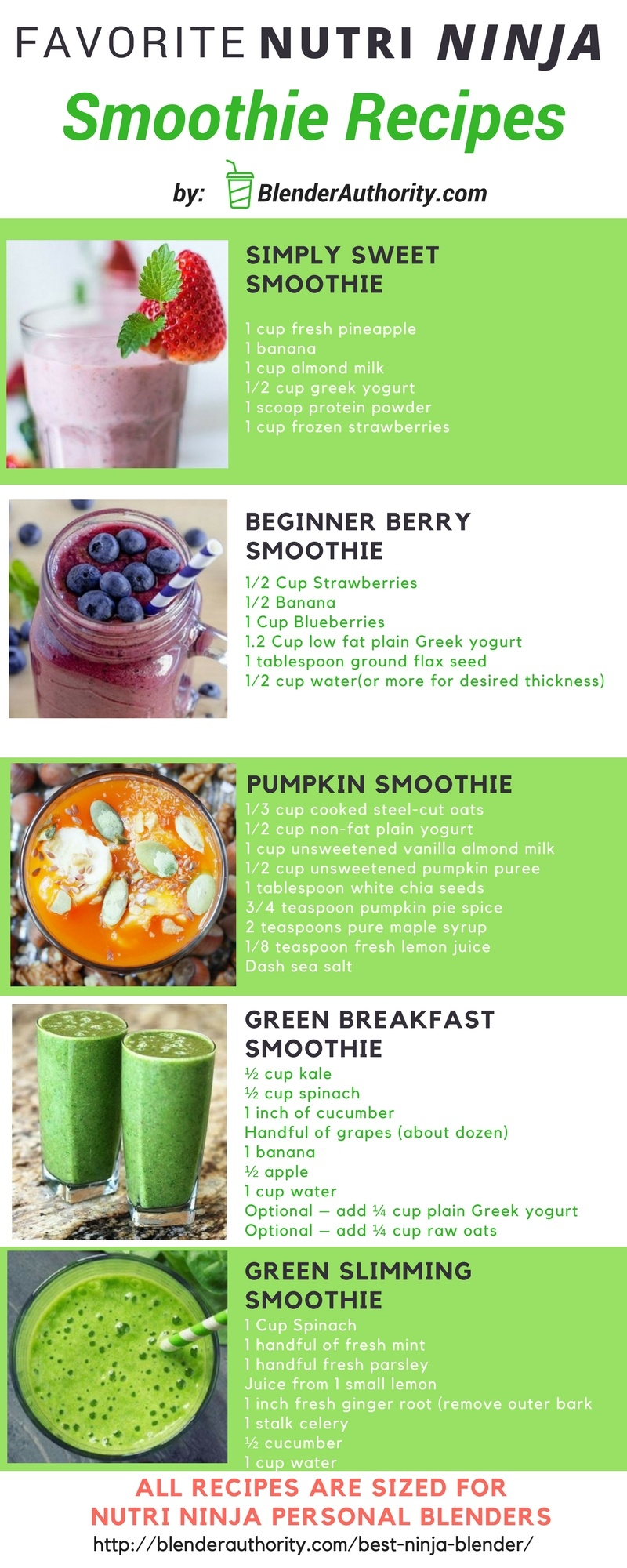 Nutri Ninja Blender Smoothie recipes