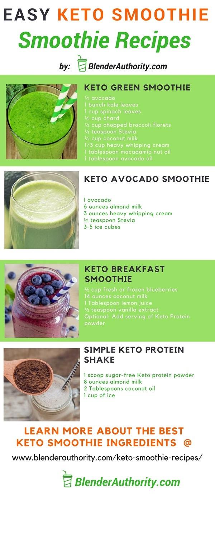Best Keto Smoothie Recipes