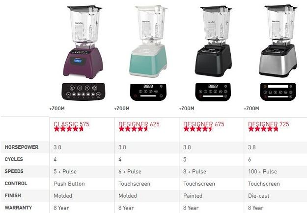 Blendtec 575 vs other Blendtec blenders